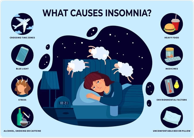 Insomnia: What is It and Why is it dangerous?