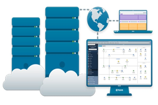 Benefits Provided By QuickBooks Pro Cloud Hosting