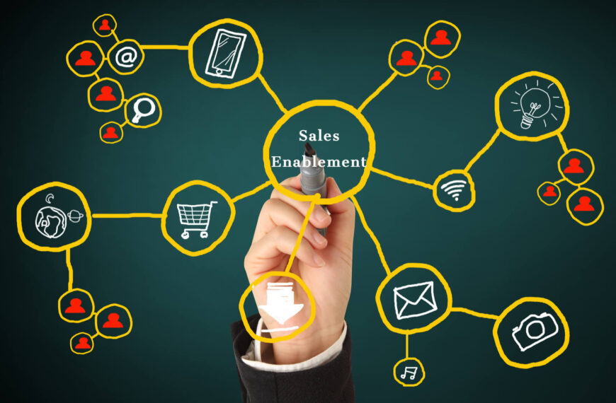 Sales Enablement Tool – The Right Choice for Every Business